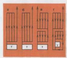 отопительная печь, схема движения газов